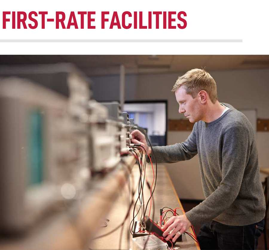 FIRST-RATE FACILITIES.png