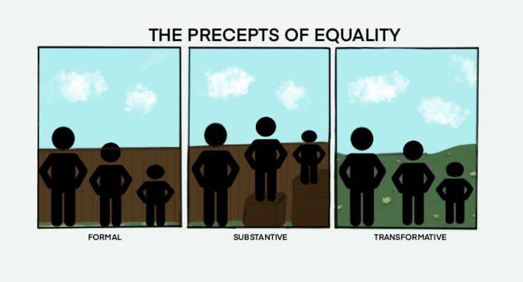 Dr Rob Wilks - Precepts of Equality
