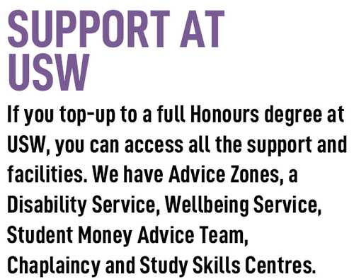 support at usw